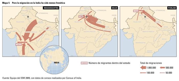 indiamigraciones